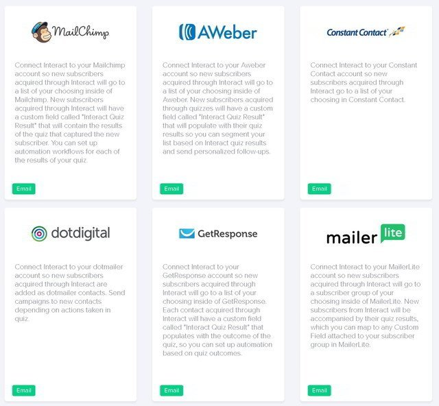 Email marketing platforms for integration with Interact.