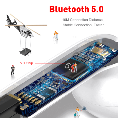 Bluetooth version 5 technology.